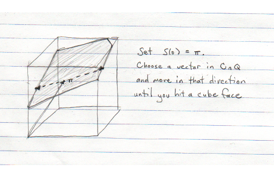 one step in the cube method